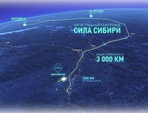 Магистральный газопровод «Сила Сибири»